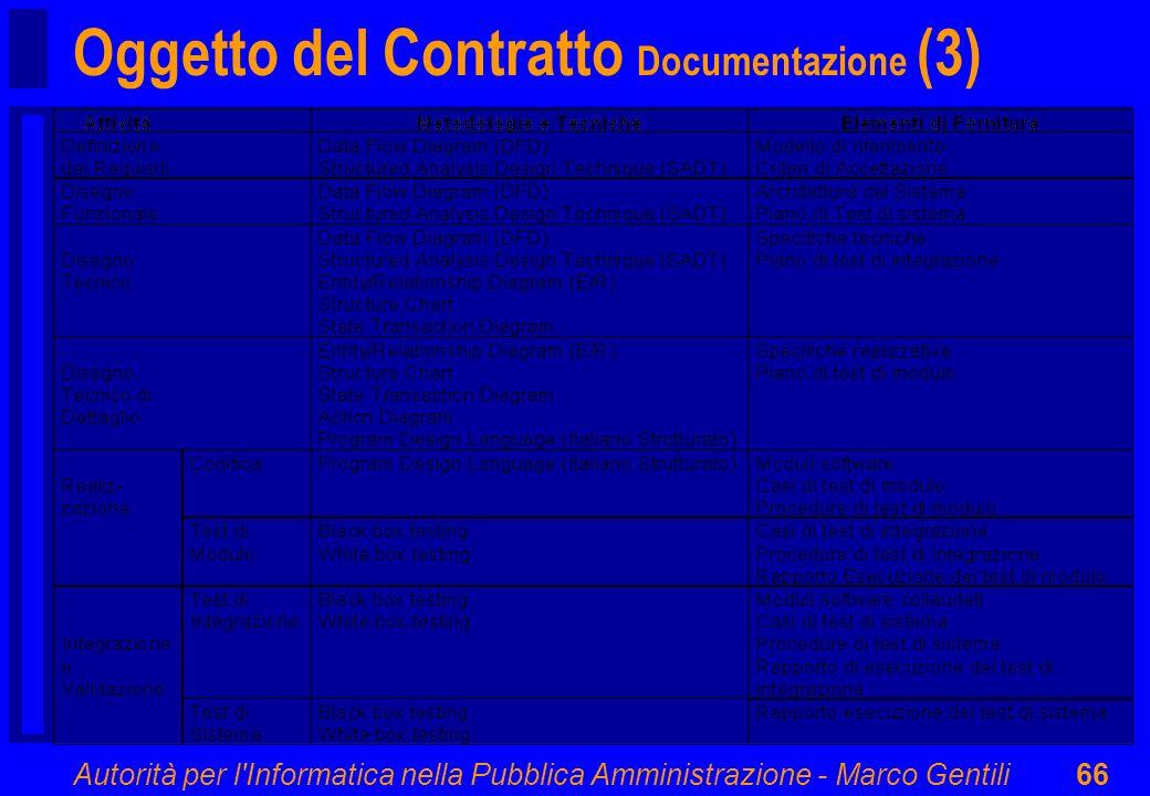Oggetto del Contratto Documentazione (3)