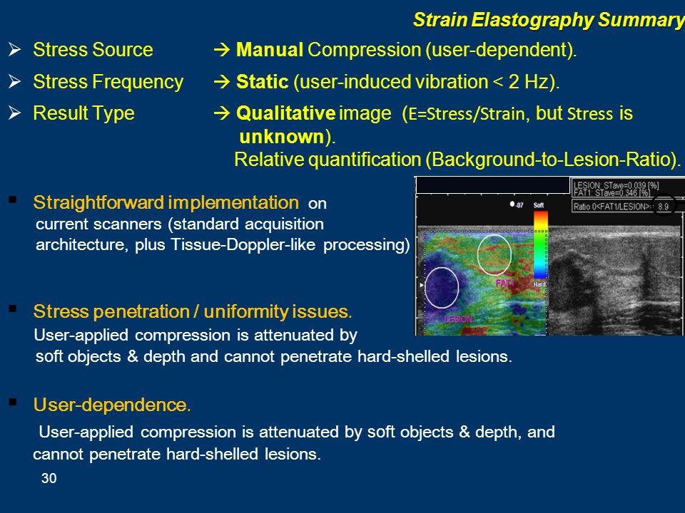 Strain Elastography Summary