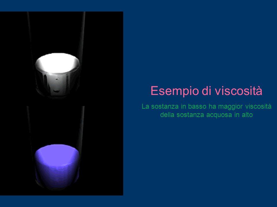 Esempio di viscosità La sostanza in basso ha maggior viscosità della sostanza acquosa in alto