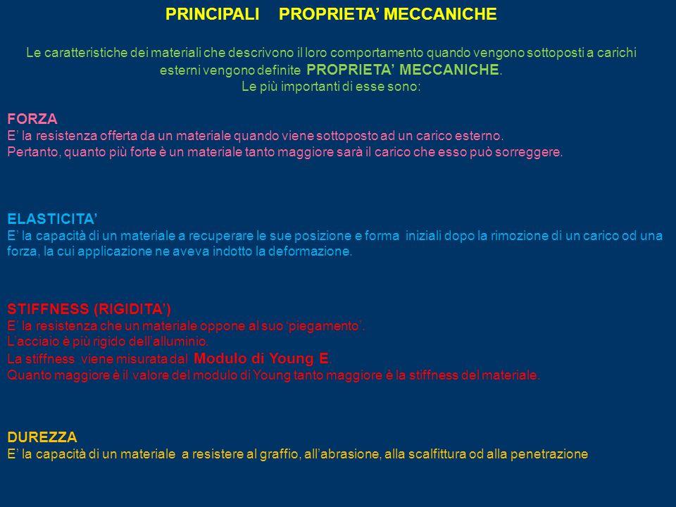 PRINCIPALI PROPRIETA' MECCANICHE