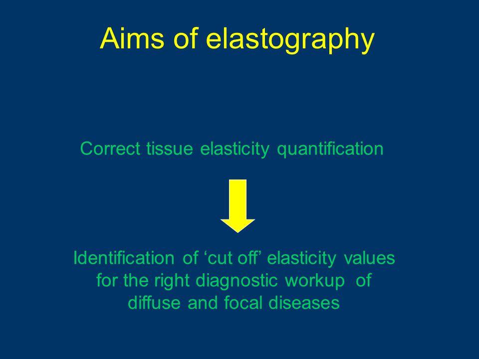 Correct tissue elasticity quantification