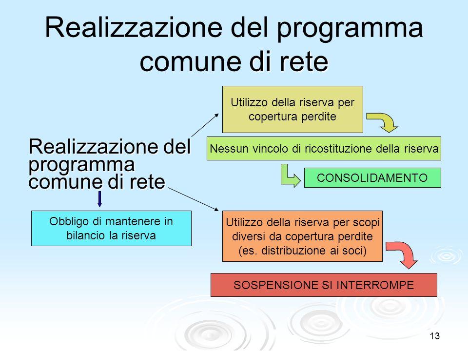 Realizzazione del programma comune di rete