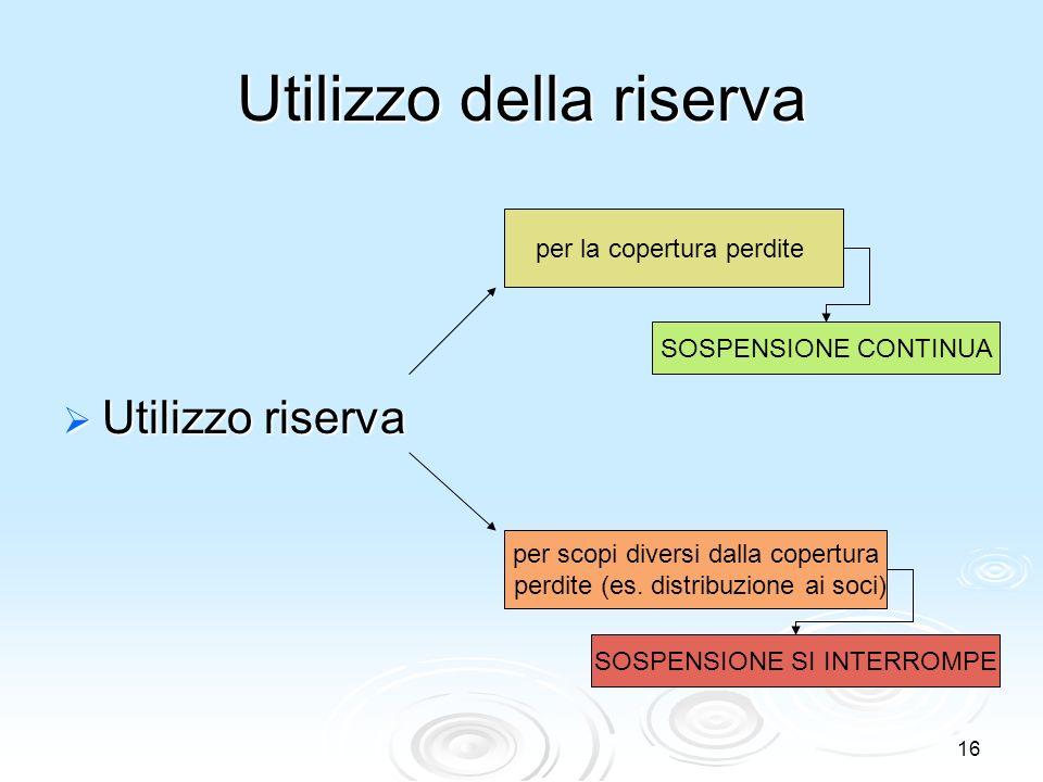 Utilizzo della riserva