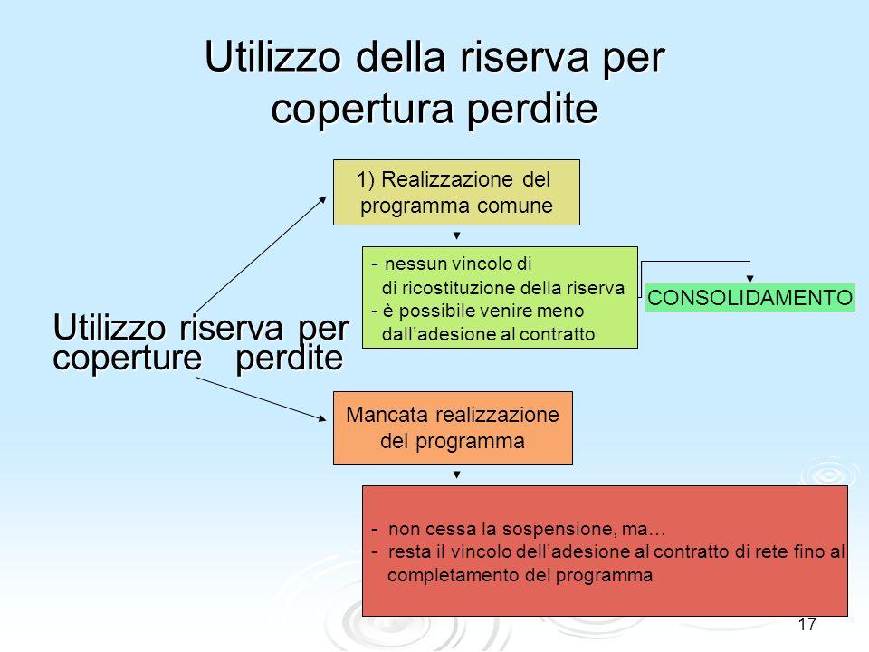 Utilizzo della riserva per copertura perdite