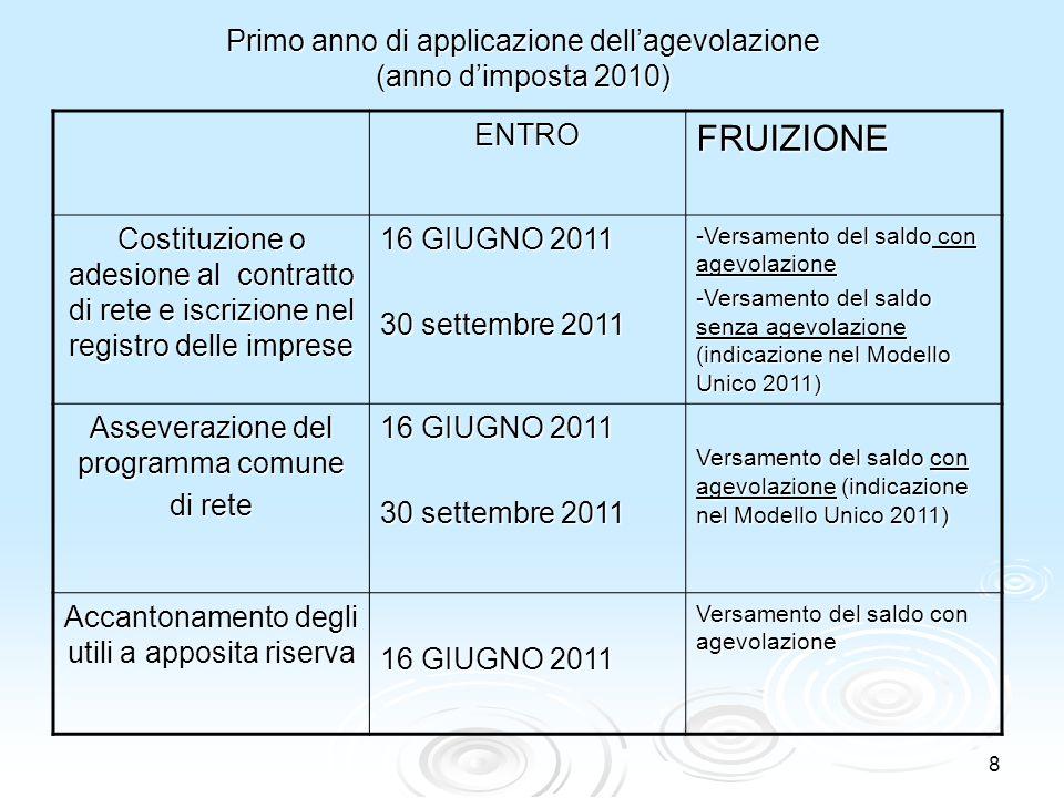 Primo anno di applicazione dell'agevolazione (anno d'imposta 2010)