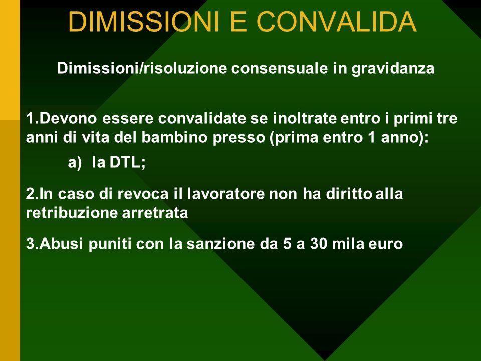 DIMISSIONI E CONVALIDA