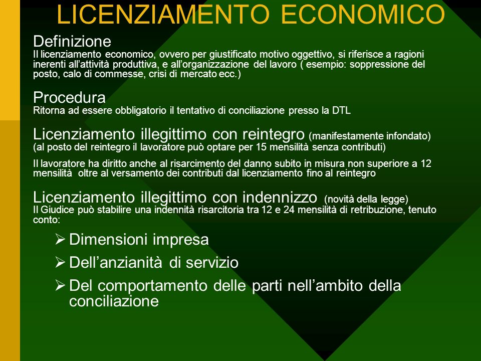 LICENZIAMENTO ECONOMICO