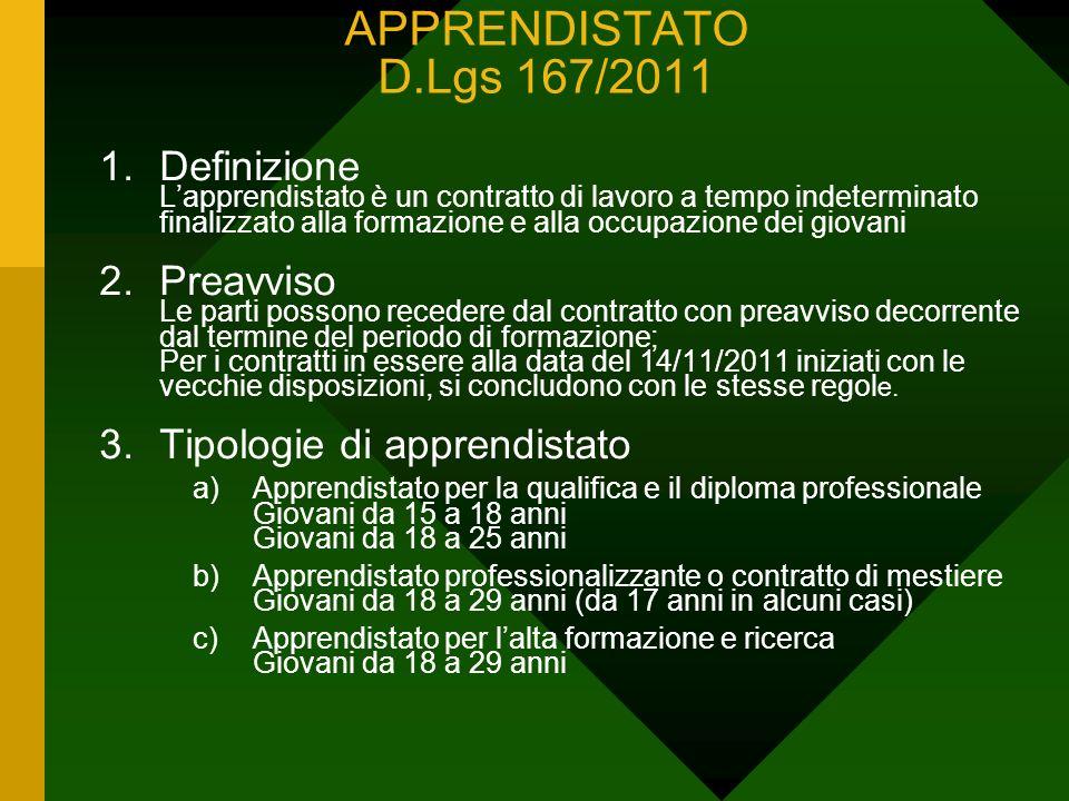 APPRENDISTATO D.Lgs 167/2011