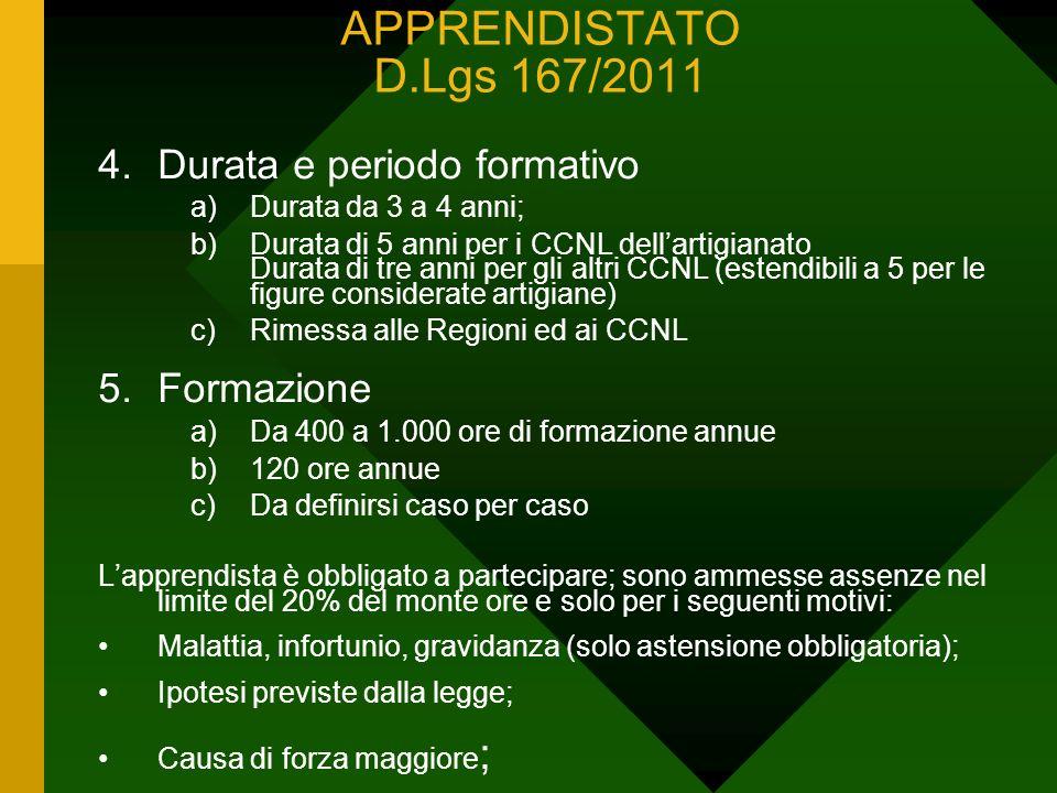 APPRENDISTATO D.Lgs 167/2011 Durata e periodo formativo Formazione