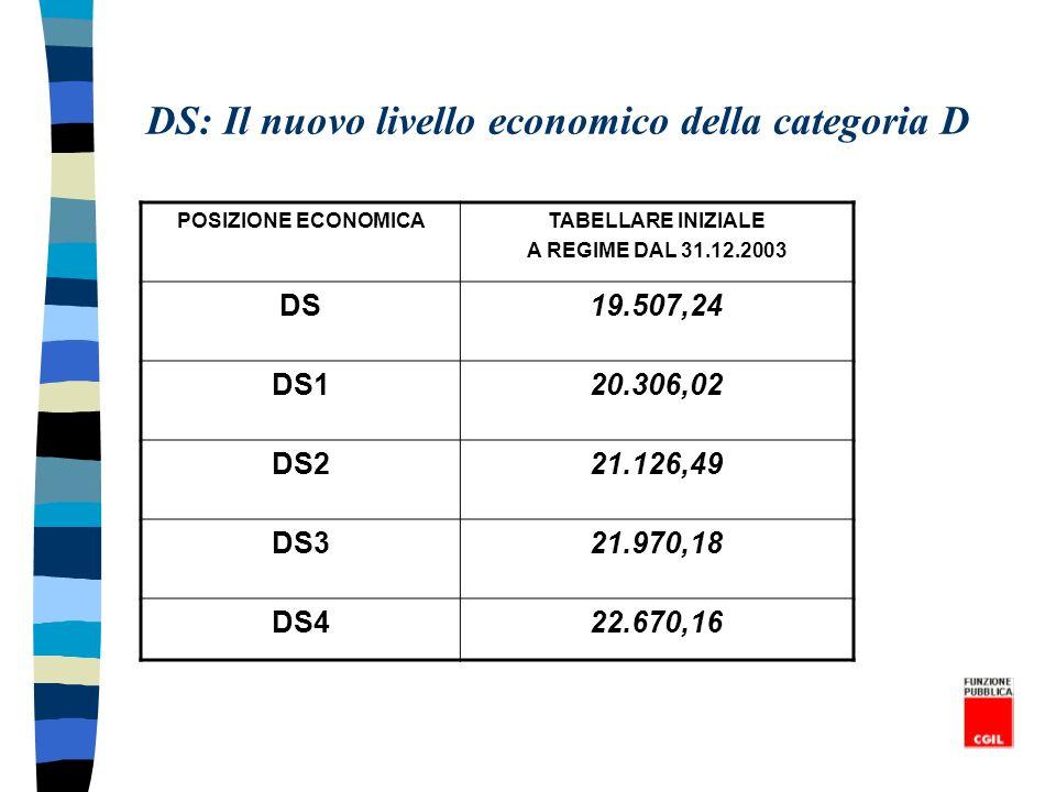 DS: Il nuovo livello economico della categoria D