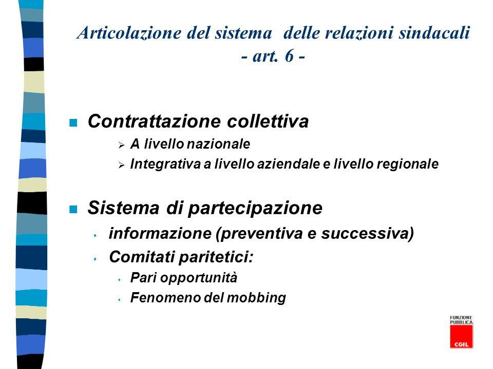 Articolazione del sistema delle relazioni sindacali - art. 6 -