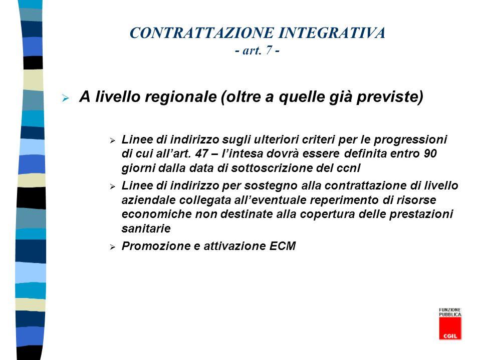 CONTRATTAZIONE INTEGRATIVA - art. 7 -