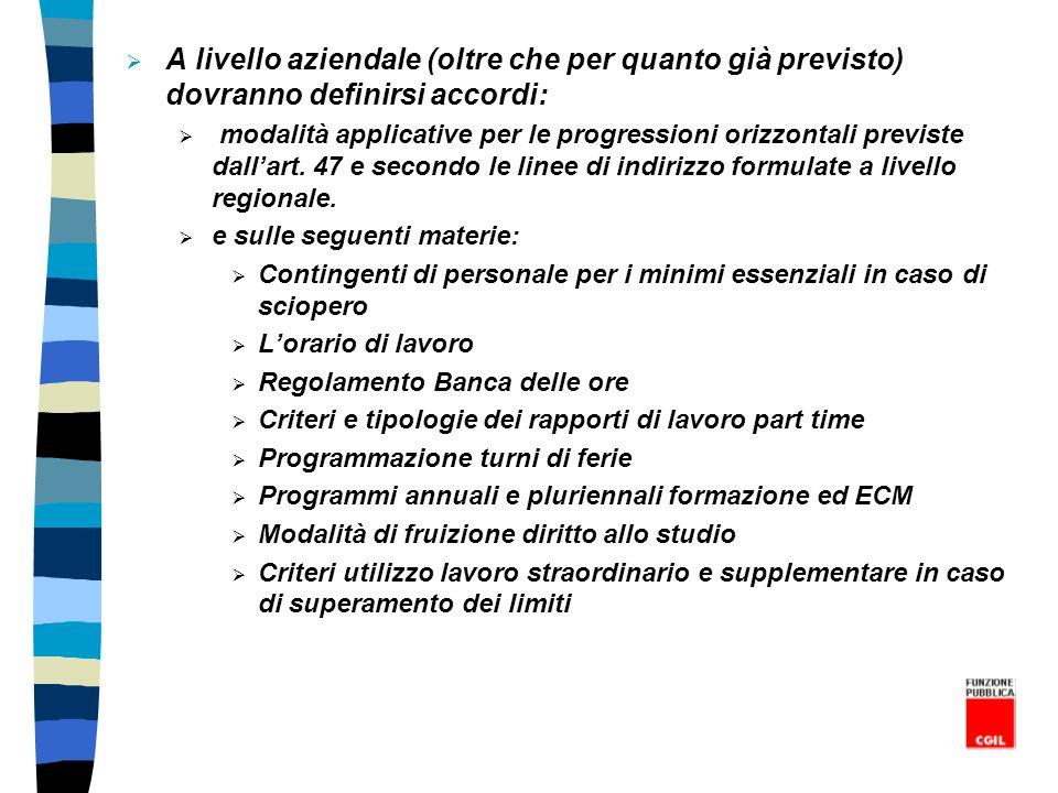 02/11/99 A livello aziendale (oltre che per quanto già previsto) dovranno definirsi accordi: