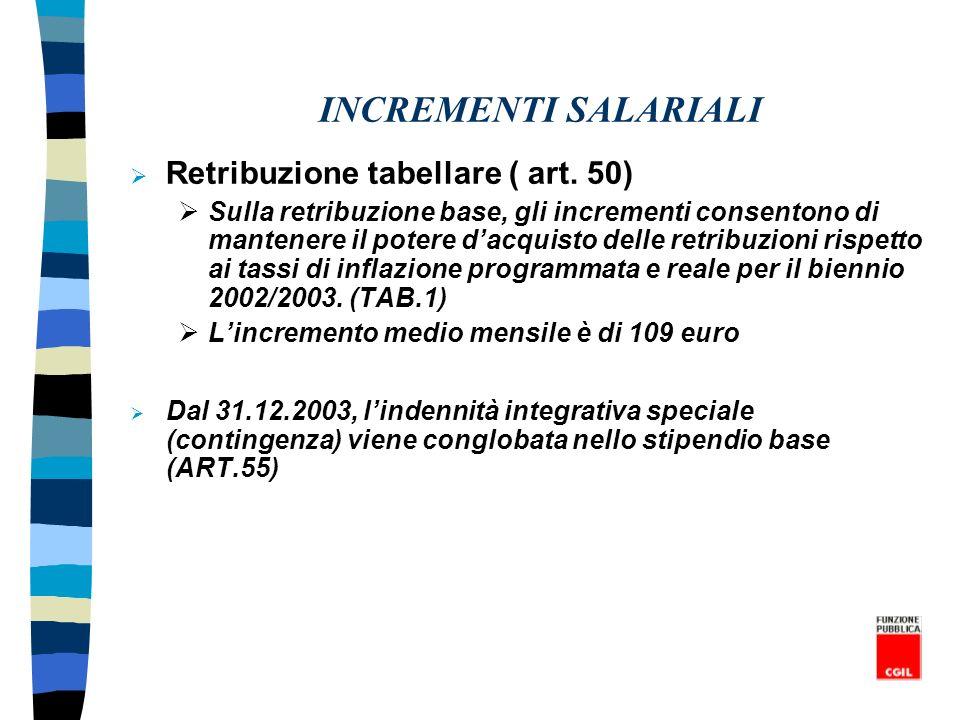 INCREMENTI SALARIALI Retribuzione tabellare ( art. 50)