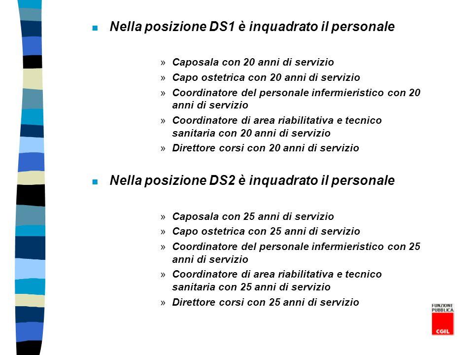 Nella posizione DS1 è inquadrato il personale