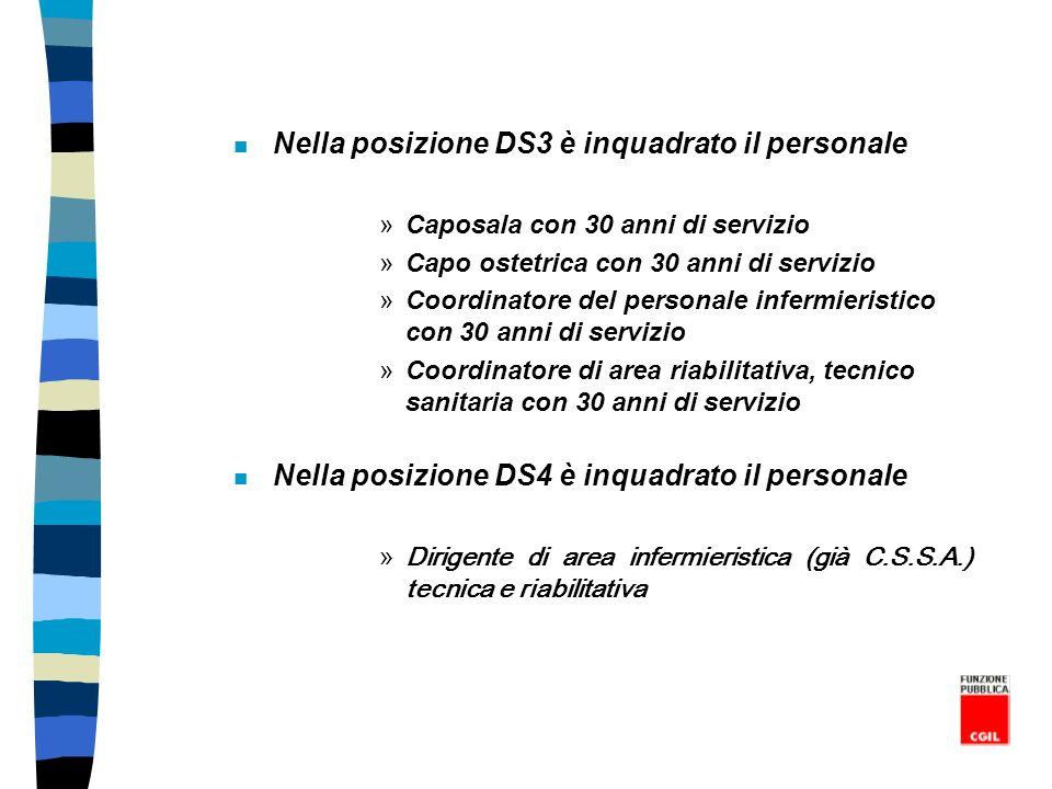 Nella posizione DS3 è inquadrato il personale