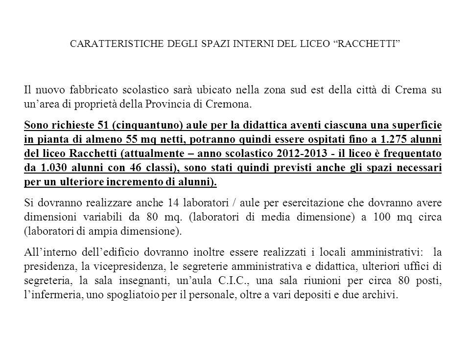 CARATTERISTICHE DEGLI SPAZI INTERNI DEL LICEO RACCHETTI