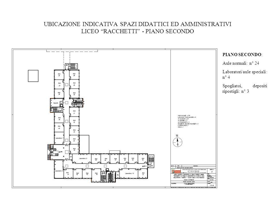 UBICAZIONE INDICATIVA SPAZI DIDATTICI ED AMMINISTRATIVI LICEO RACCHETTI - PIANO SECONDO