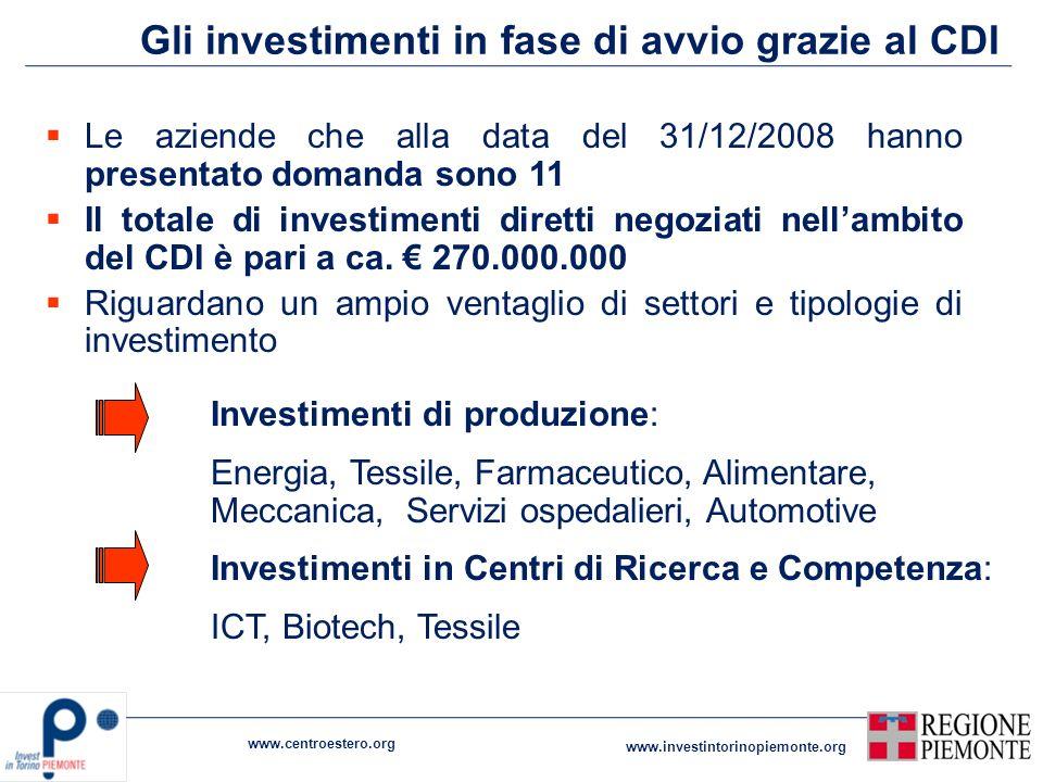 Gli investimenti in fase di avvio grazie al CDI