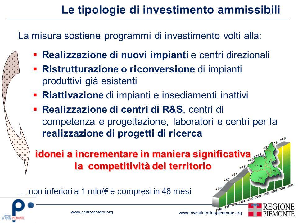 Le tipologie di investimento ammissibili