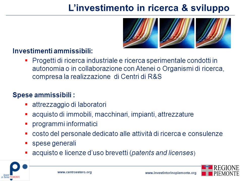 L'investimento in ricerca & sviluppo