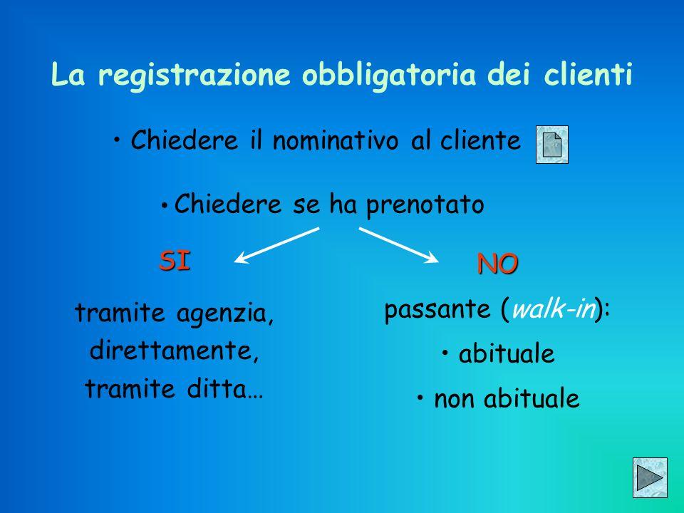 La registrazione obbligatoria dei clienti