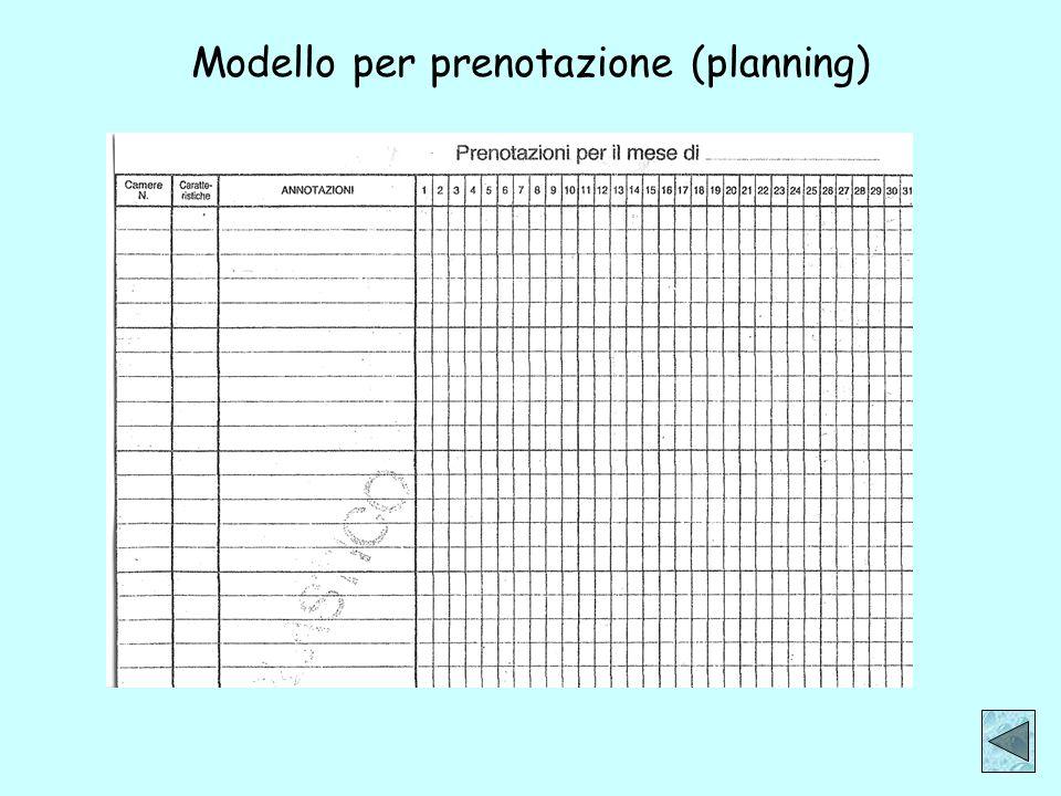 Modello per prenotazione (planning)