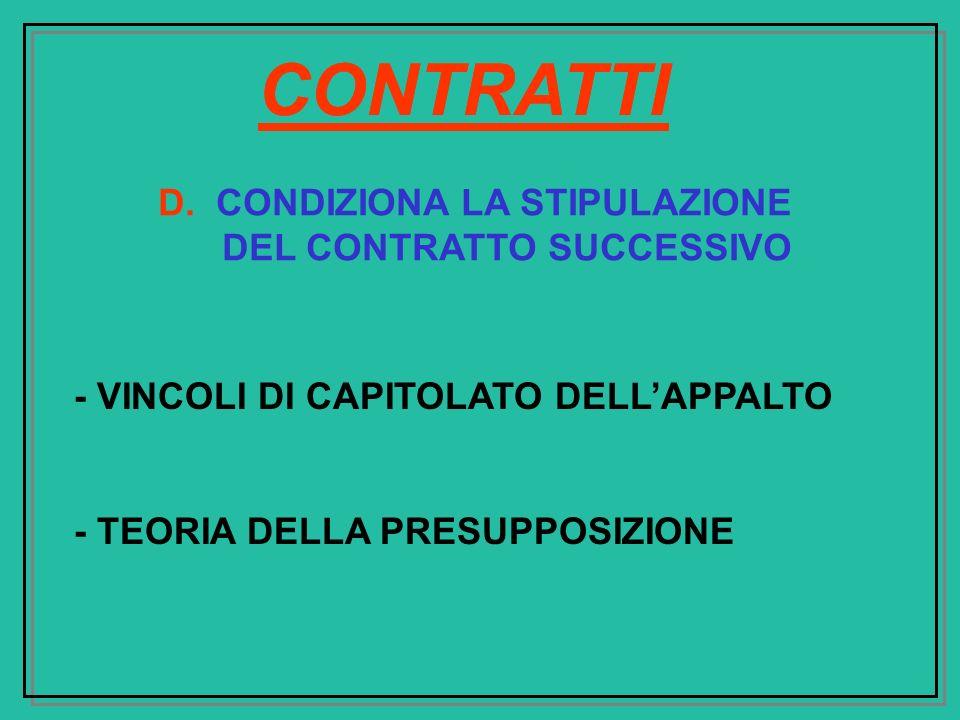 D. CONDIZIONA LA STIPULAZIONE DEL CONTRATTO SUCCESSIVO