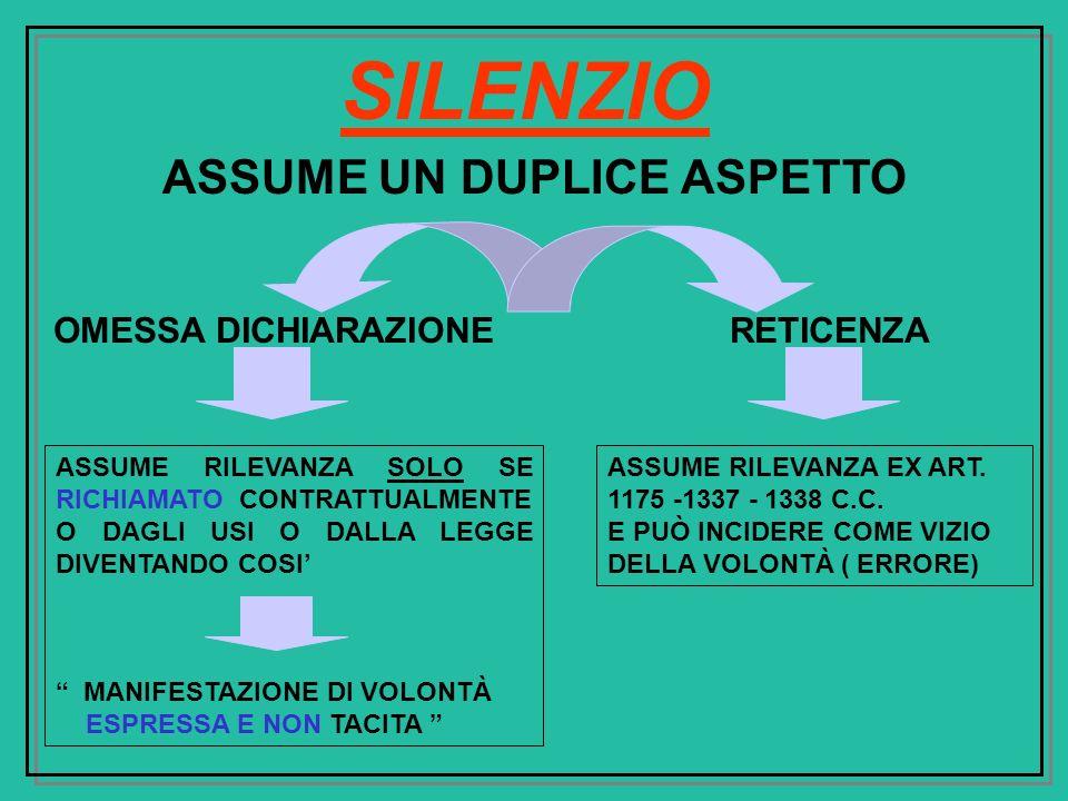 SILENZIO ASSUME UN DUPLICE ASPETTO OMESSA DICHIARAZIONE RETICENZA