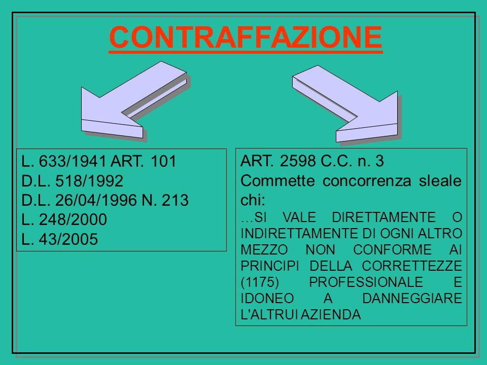 CONTRAFFAZIONE L. 633/1941 ART. 101 ART. 2598 C.C. n. 3 D.L. 518/1992