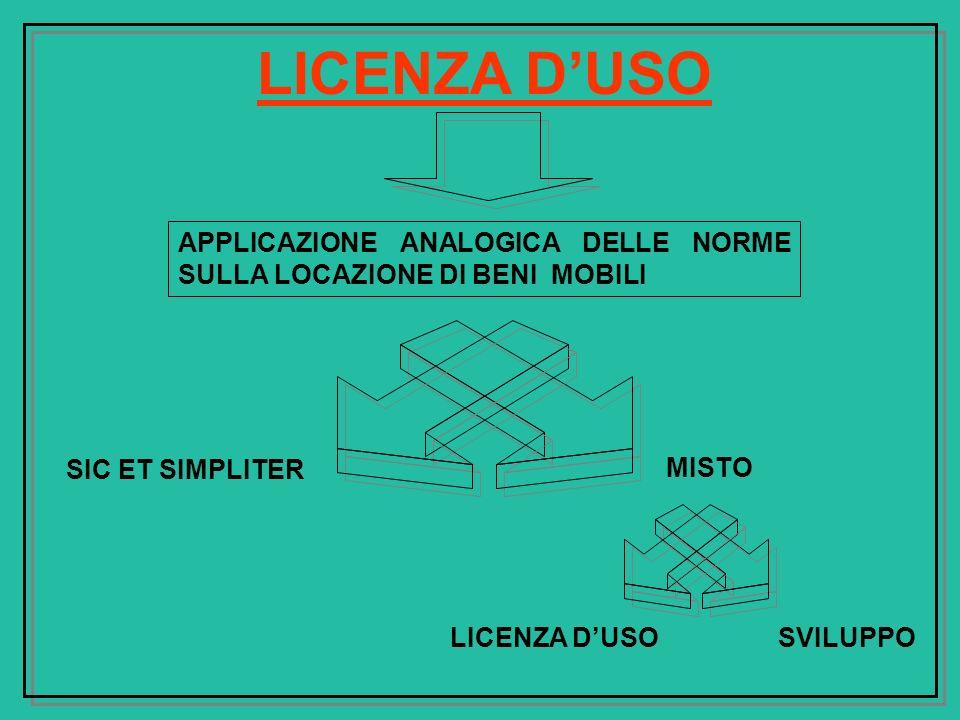 LICENZA D'USO APPLICAZIONE ANALOGICA DELLE NORME SULLA LOCAZIONE DI BENI MOBILI. SIC ET SIMPLITER.