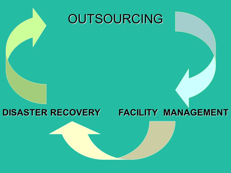 OUTSOURCING DISASTER RECOVERY FACILITY MANAGEMENT