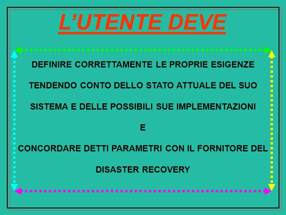 CONCORDARE DETTI PARAMETRI CON IL FORNITORE DEL DISASTER RECOVERY