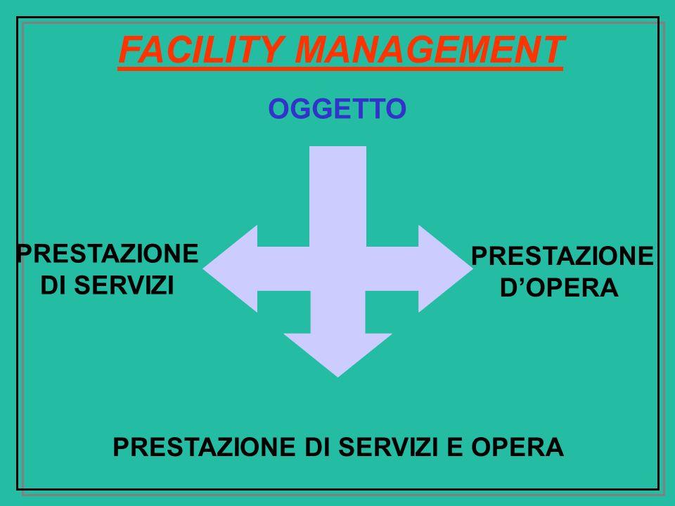 FACILITY MANAGEMENT OGGETTO PRESTAZIONE PRESTAZIONE DI SERVIZI D'OPERA