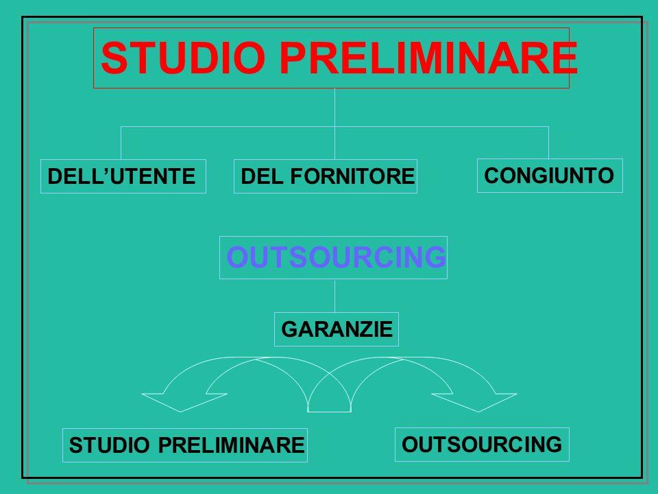 STUDIO PRELIMINARE OUTSOURCING DELL'UTENTE DEL FORNITORE CONGIUNTO