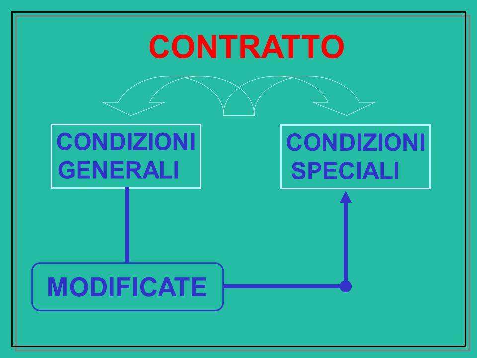 CONTRATTO CONDIZIONI SPECIALI GENERALI MODIFICATE