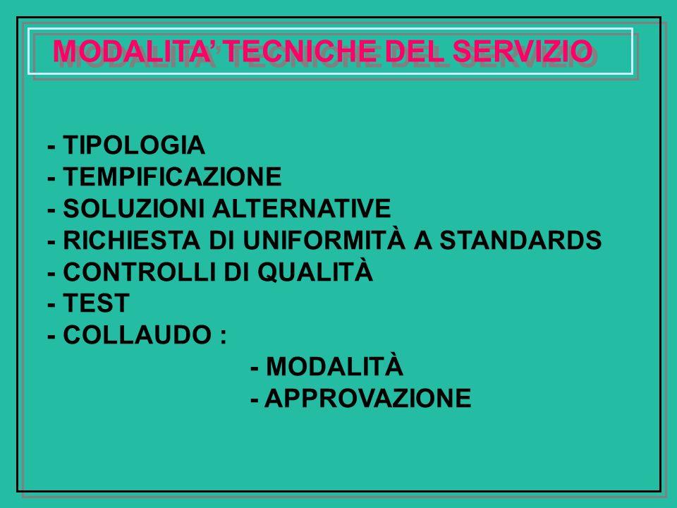 MODALITA' TECNICHE DEL SERVIZIO