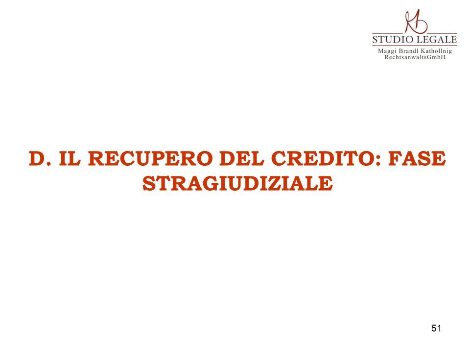 D. IL RECUPERO DEL CREDITO: FASE STRAGIUDIZIALE