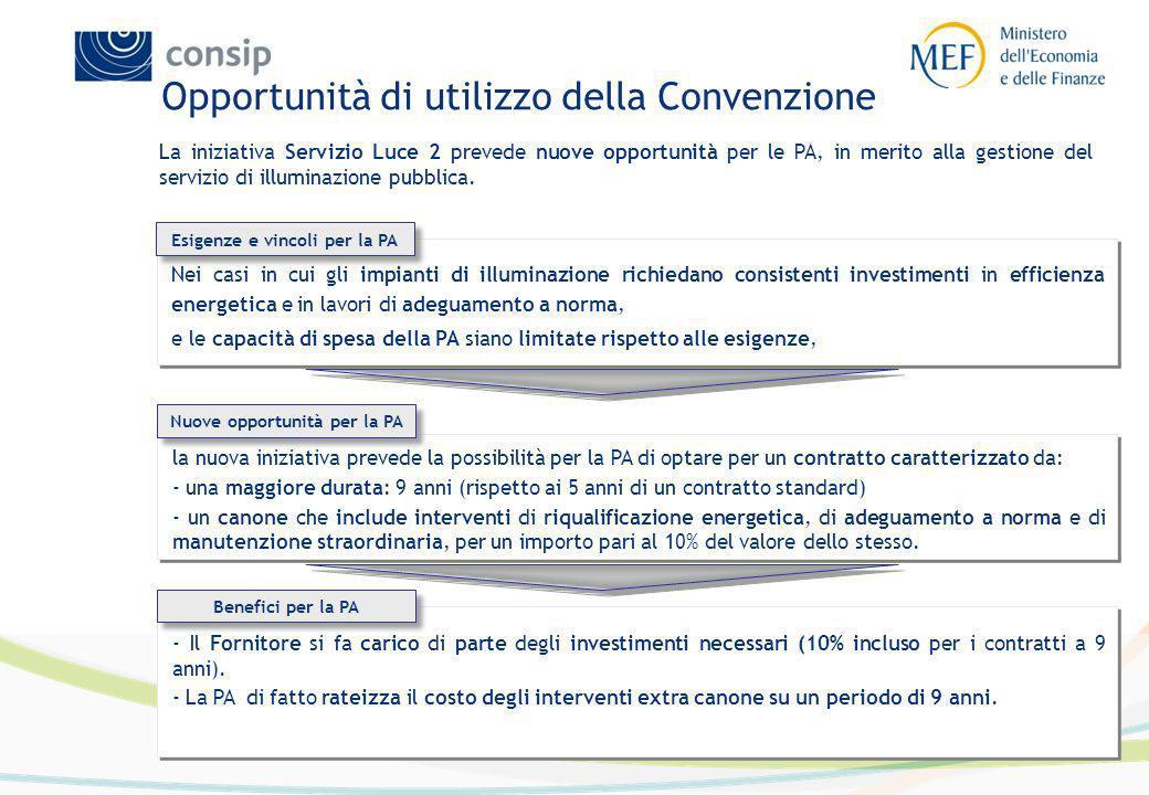Condizioni necessarie per l'adesione alla Convenzione Servizio Luce 2