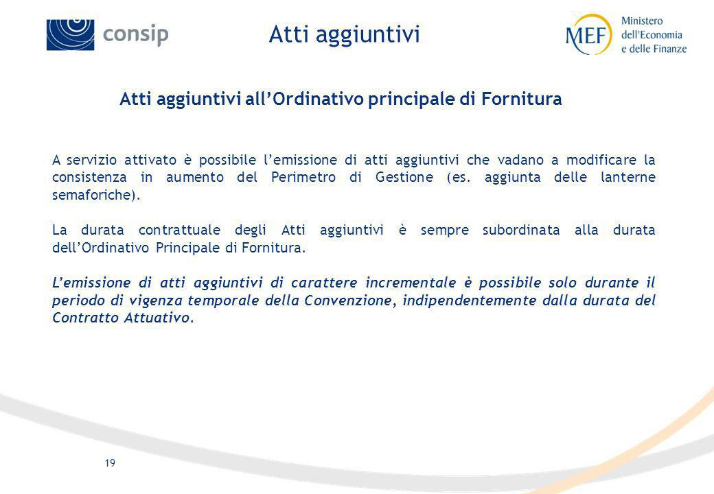 Elementi qualificanti dell'iniziativa