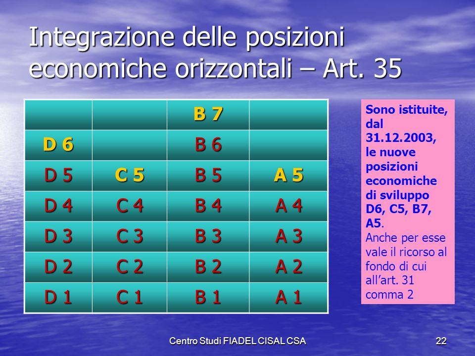 Integrazione delle posizioni economiche orizzontali – Art. 35
