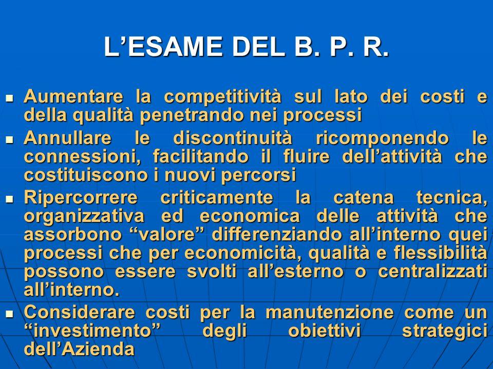 L'ESAME DEL B. P. R. Aumentare la competitività sul lato dei costi e della qualità penetrando nei processi.