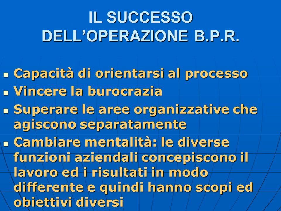 IL SUCCESSO DELL'OPERAZIONE B.P.R.