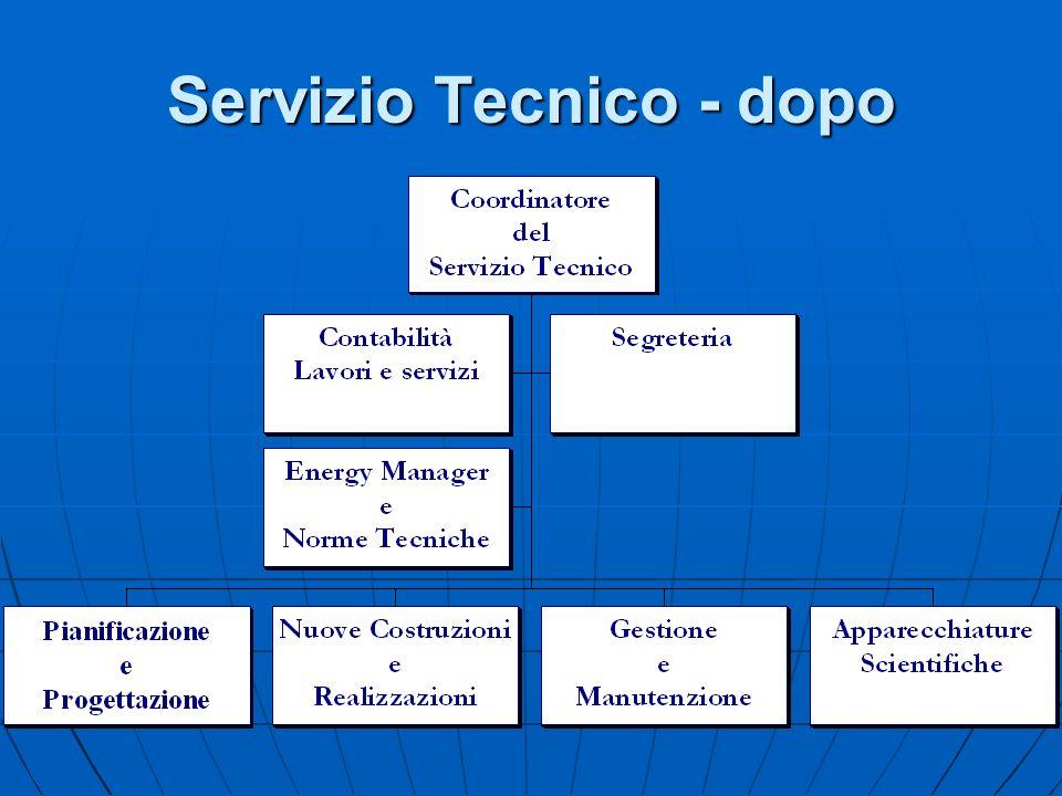 Servizio Tecnico - dopo
