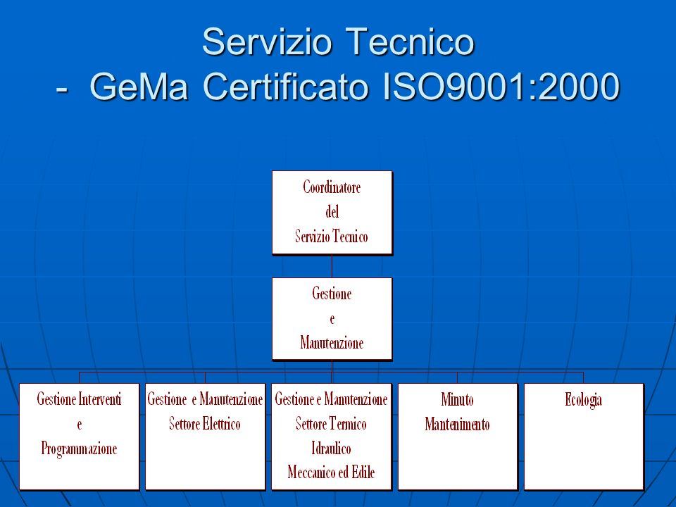 Servizio Tecnico - GeMa Certificato ISO9001:2000
