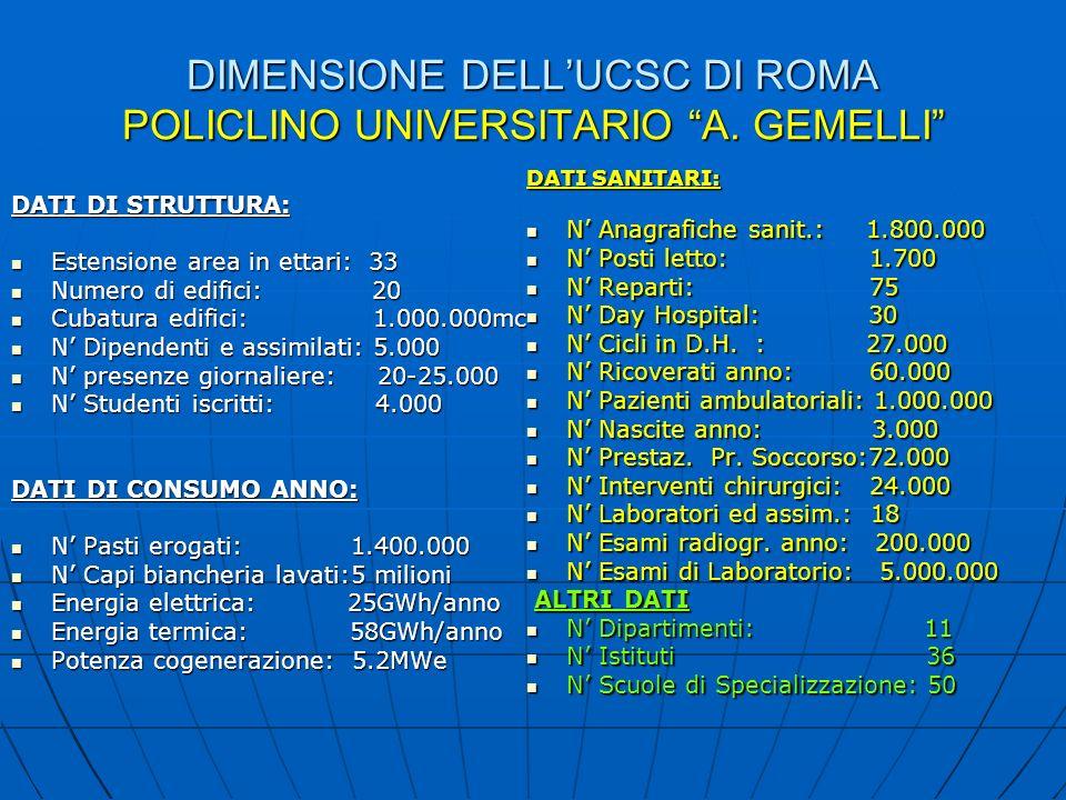 DIMENSIONE DELL'UCSC DI ROMA POLICLINO UNIVERSITARIO A. GEMELLI