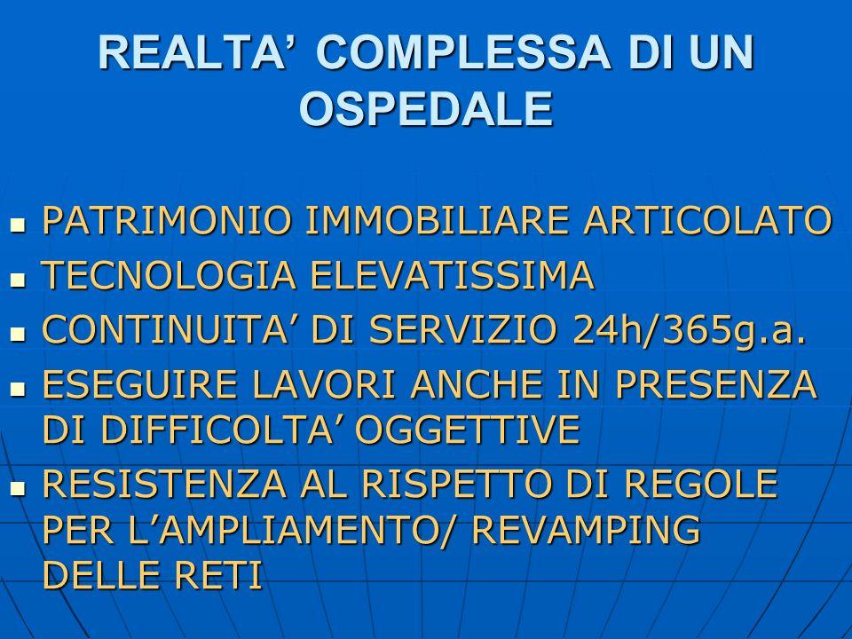 REALTA' COMPLESSA DI UN OSPEDALE