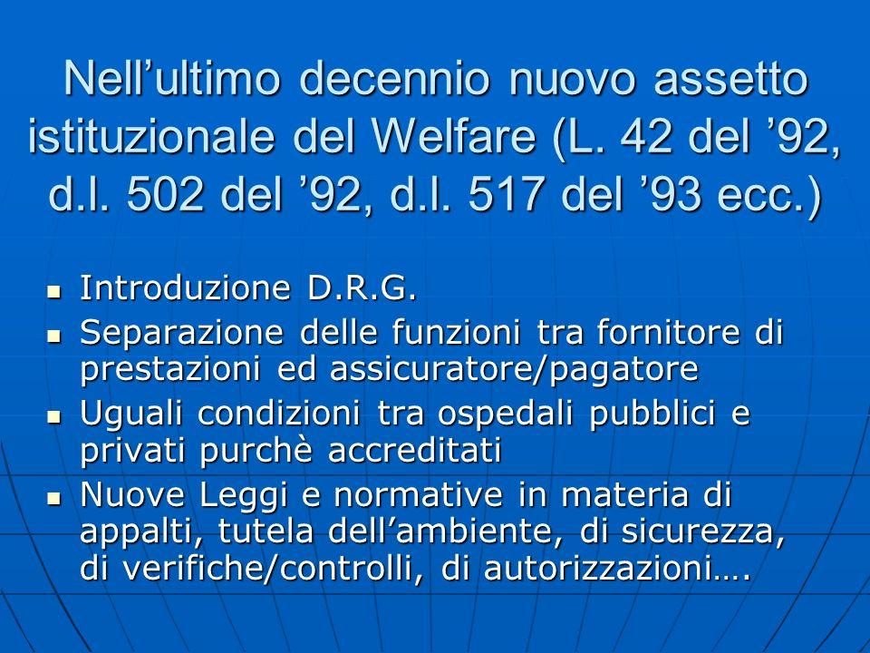 Nell'ultimo decennio nuovo assetto istituzionale del Welfare (L