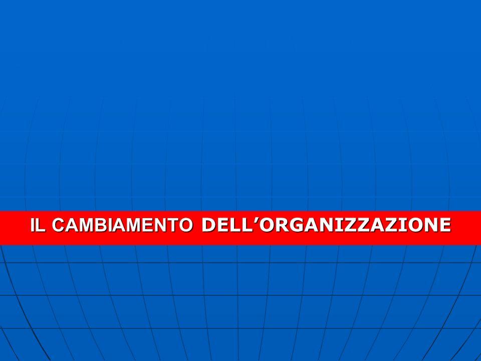 IL CAMBIAMENTO DELL'ORGANIZZAZIONE
