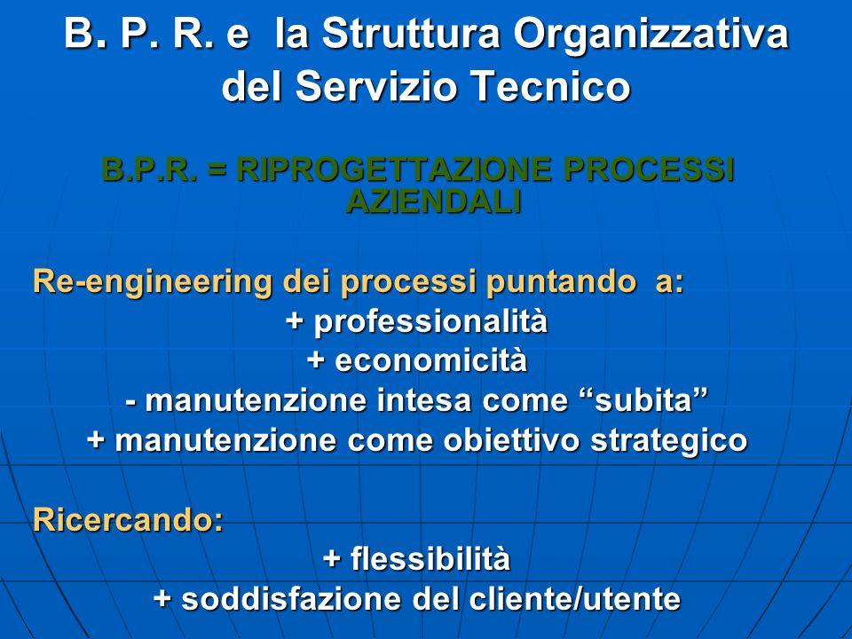 B. P. R. e la Struttura Organizzativa del Servizio Tecnico